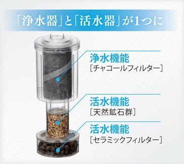 1-jyousuiki